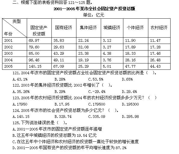 2015年军队文职统一招聘考试公共科目模拟题