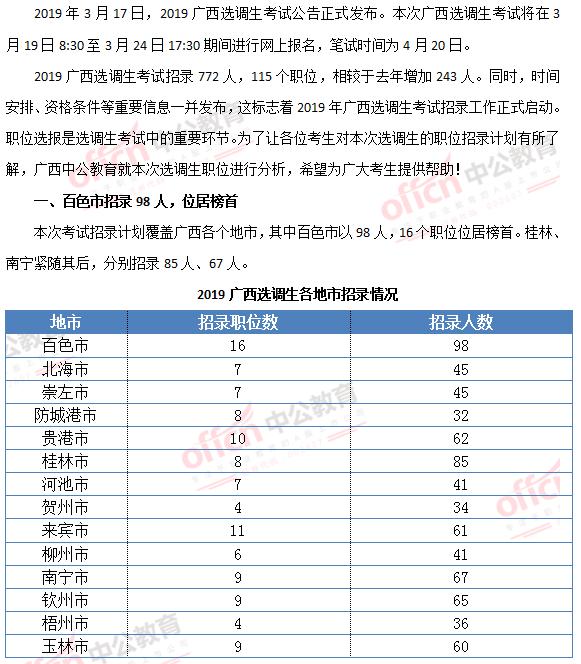 2019广西选调生考试职位分析:招录人数同比去年增加146%