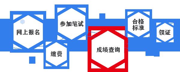 2019浙江社工证成绩查询时间