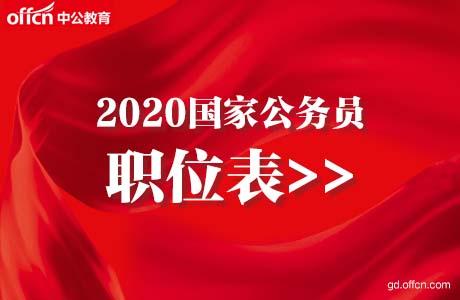 2020国家公务员考试职位表